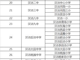 2018年天津各区小学对口初中划片情况一览表